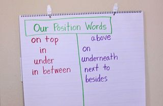 Position-words-chart