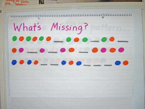math warm ups patterns kindergarten kindergarten