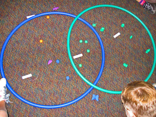 Math problem solving week 4 attributes and sortingrt 2 after we have placed even more manipulatives including green apples in the venn diagram correctly i give somebody a manipulative that is neither green or ccuart Choice Image