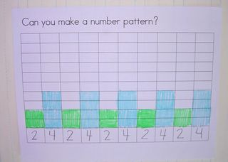 BBC Two - Maths Challenge, TV Workout Year 6: Number Patterns