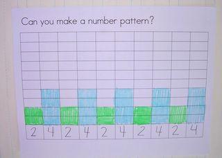 Pattern-activity-10