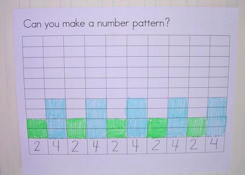 Kindergarten Kindergarten: Patterns