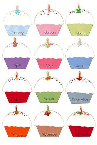 Birthday-Cupcakes