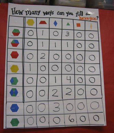 Math Problem-Solving Week 7: 2-Dimensional Geometric ...