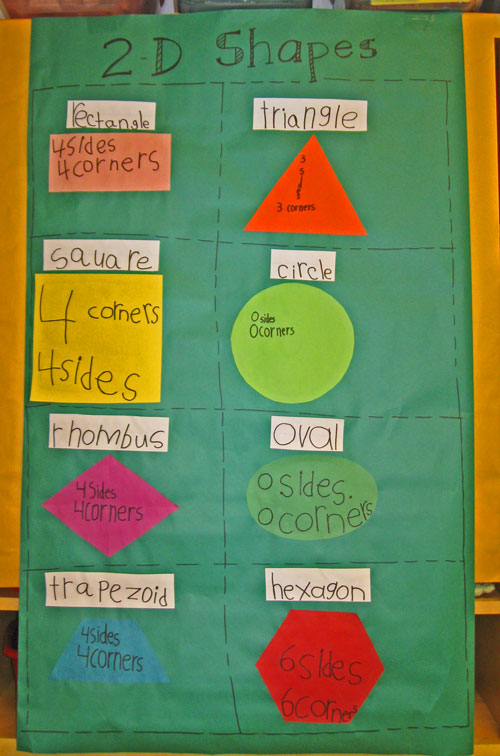 Kid Created Anchor Chart