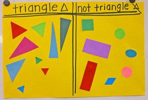 math warm ups 2 dimensional geometric shapes kindergarten kindergarten. Black Bedroom Furniture Sets. Home Design Ideas