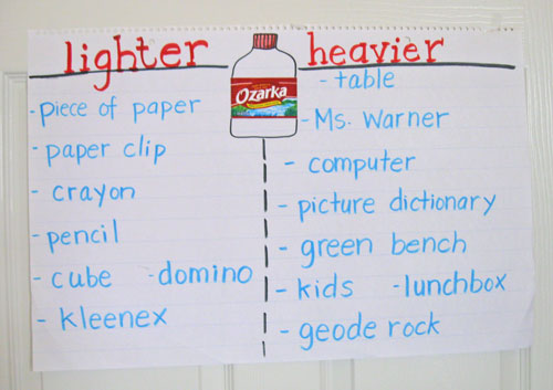 Weight-anchor-chart-3