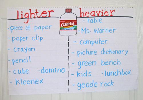Weight-anchor-chart-3