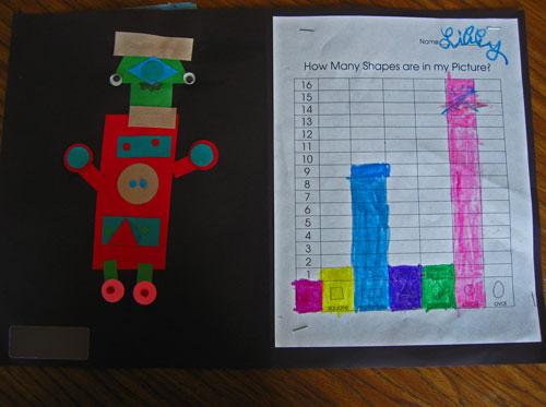 929882d212 Math Warm-Ups  2 Dimensional Geometric Shapes - Kindergarten Kindergarten