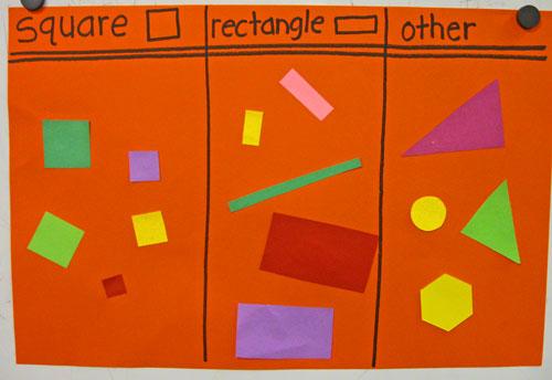 Math Warm-Ups: 2 Dimensional Geometric Shapes - Kindergarten ...