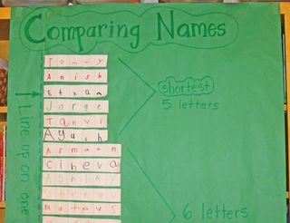 16-measuring-names