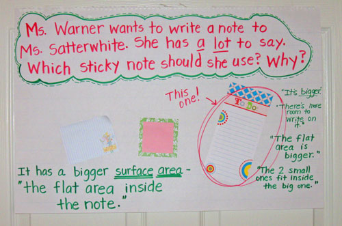 Surface-area-anchor-chart