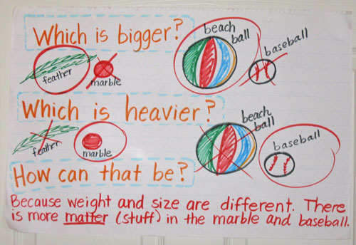 Weight-anchor-chart-1