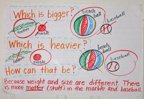 Weight-anchor-chart-1