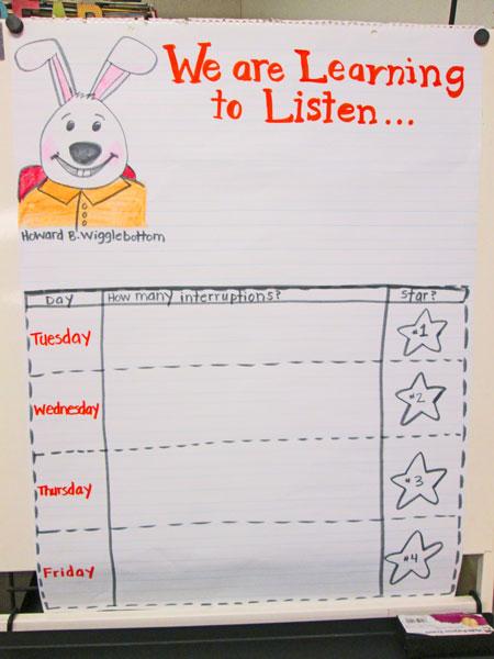 Listening-anchor-chart