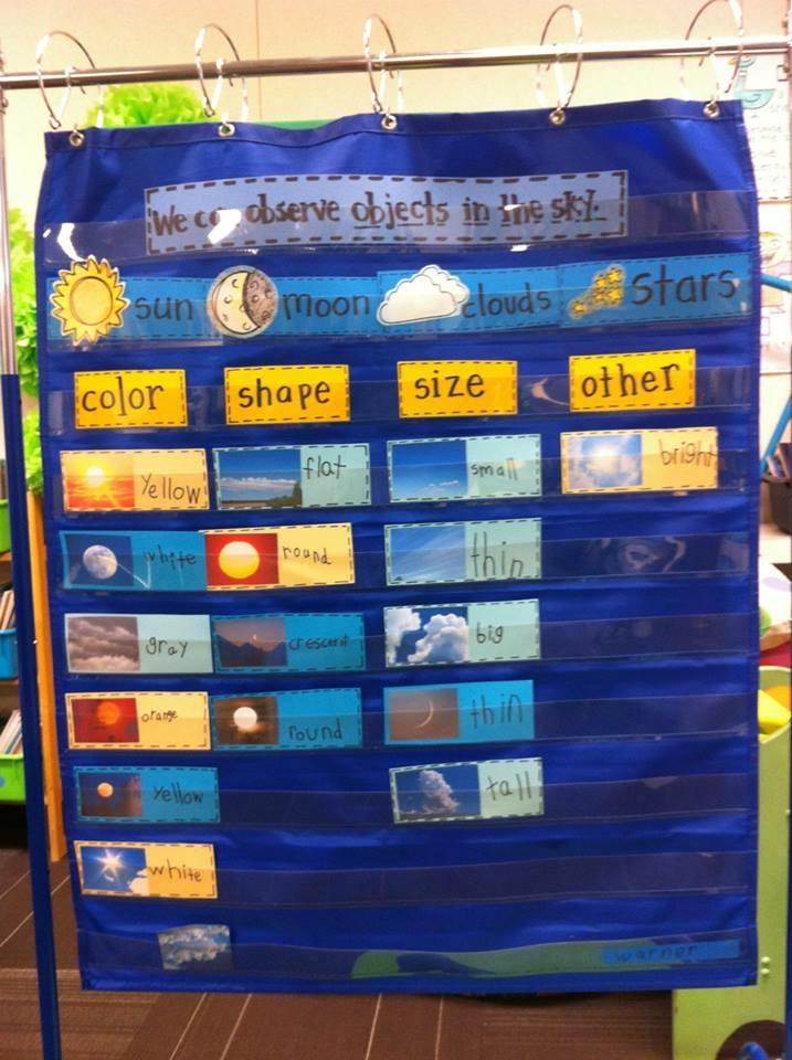 Kindergarten Kindergarten