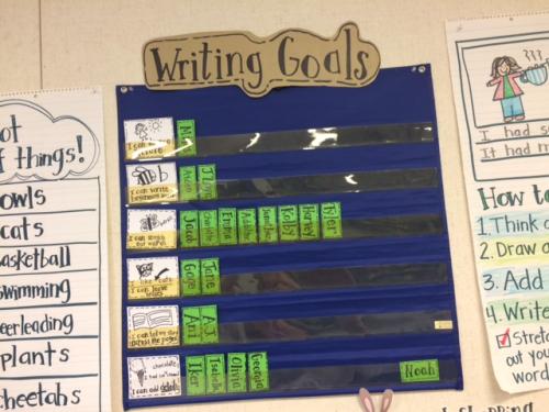 Kindergarten Writitng Goals 5